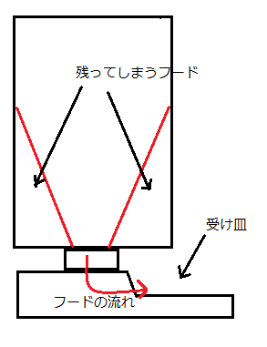 f:id:supragogo:20180716075842p:plain