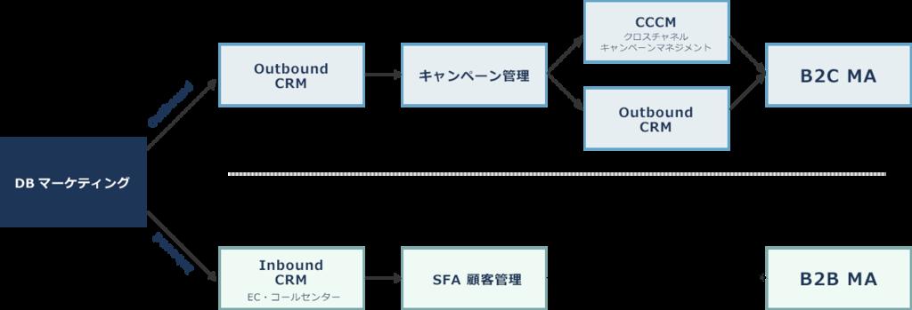 f:id:supreme-system:20171221104501p:plain