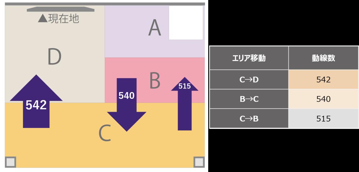 f:id:supreme-system:20190614141527p:plain