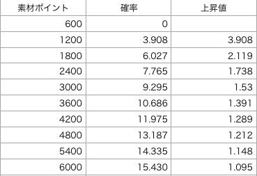 f:id:surakey65:20200109031525p:plain