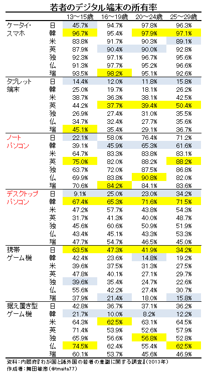f:id:surasura2525:20181218184213p:plain