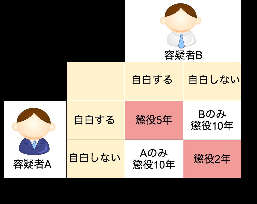 f:id:surasura2525:20190118220039p:plain