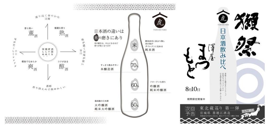 日本酒チャート/8月の酒フェアPOP