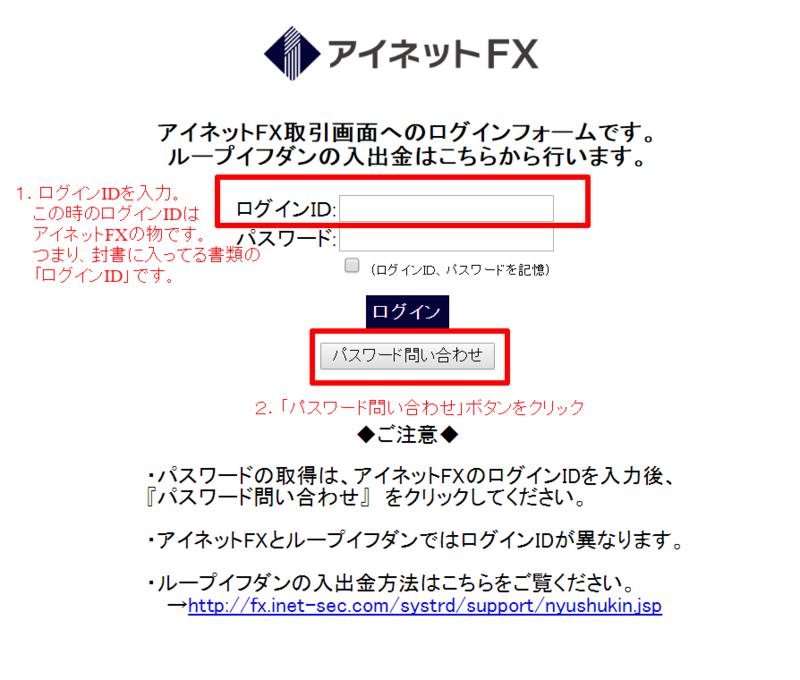 アイネット証券FXログイン