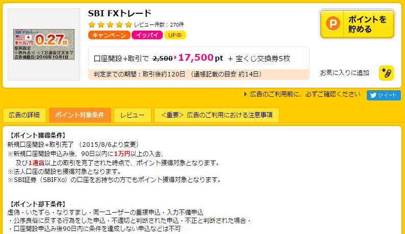 SBI FX トレード ハピタス