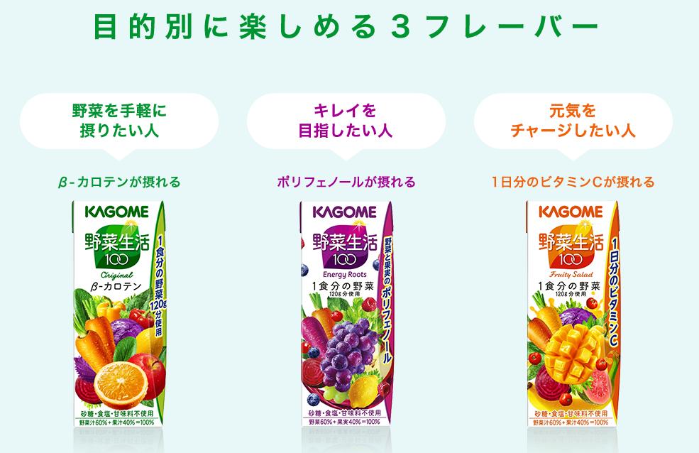 【レシポ】カゴメ祭再び!カゴメ 野菜生活100が100%還元で1,188マイル!