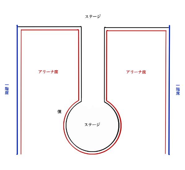 f:id:surfacetremble:20170227105408p:plain