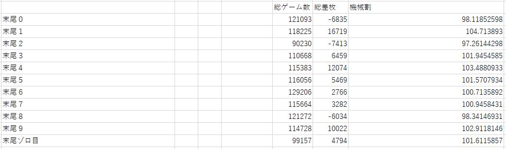 f:id:suromiya:20191016060400p:plain