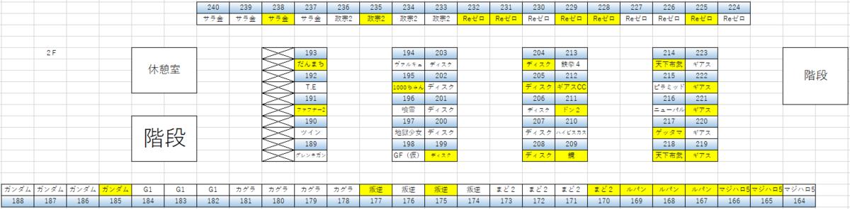 f:id:suromiya:20200116214947p:plain
