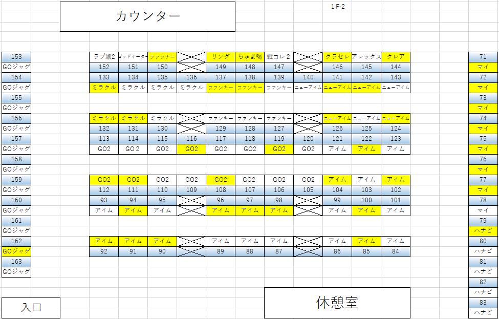 f:id:suromiya:20200116214958p:plain