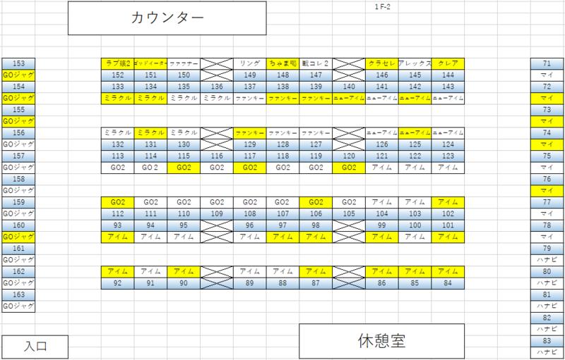 f:id:suromiya:20200201164532p:plain