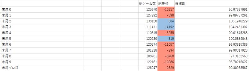 f:id:suromiya:20200201164545p:plain