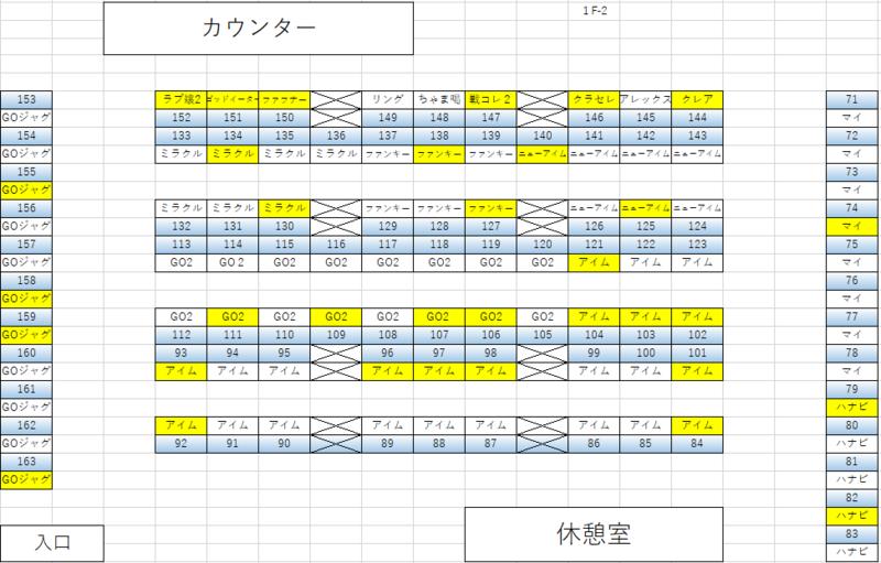 f:id:suromiya:20200201164553p:plain
