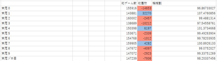 f:id:suromiya:20200203212051p:plain
