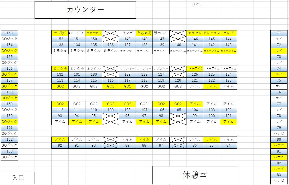 f:id:suromiya:20200212054039p:plain