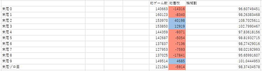 f:id:suromiya:20200216171746p:plain