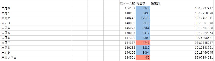 f:id:suromiya:20200221225249p:plain