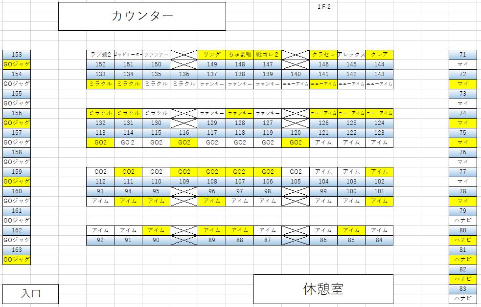 f:id:suromiya:20200221225341p:plain