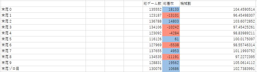 f:id:suromiya:20200226212645p:plain