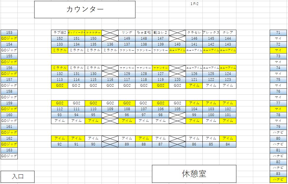 f:id:suromiya:20200226213057p:plain