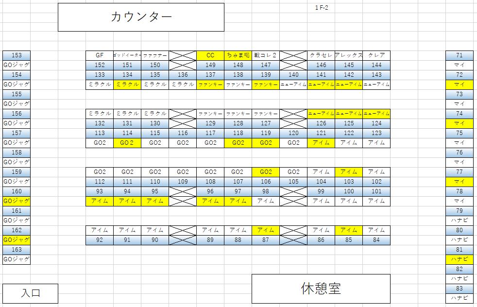 f:id:suromiya:20200405074837p:plain