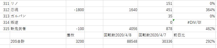 f:id:suromiya:20200409211610p:plain
