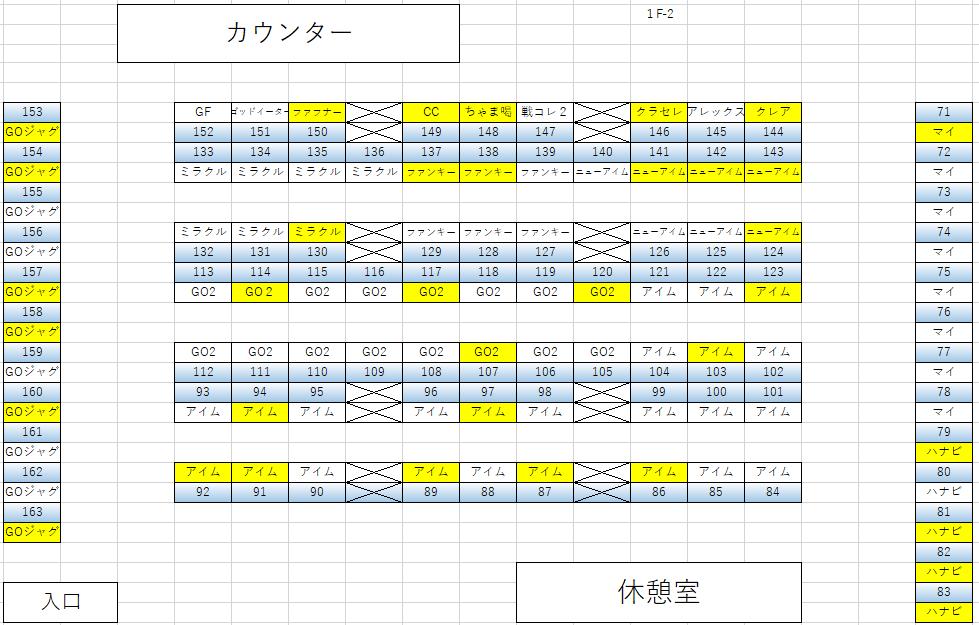 f:id:suromiya:20200605205507p:plain