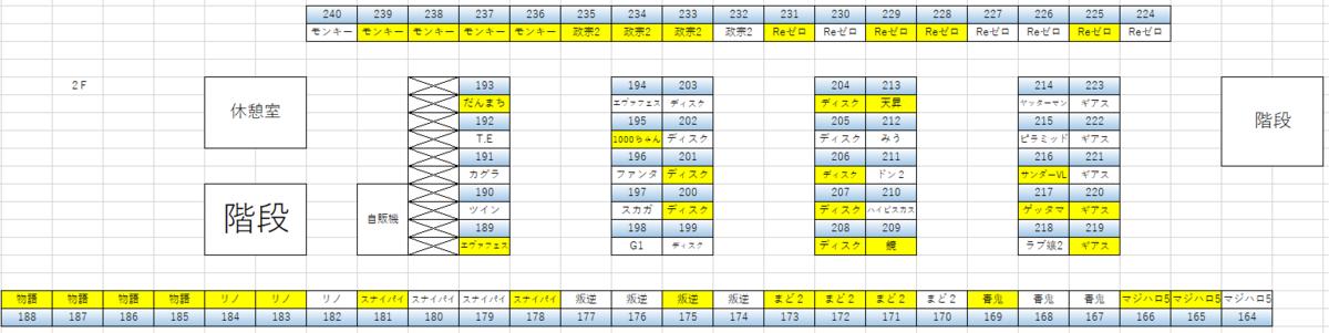 f:id:suromiya:20200706225818p:plain