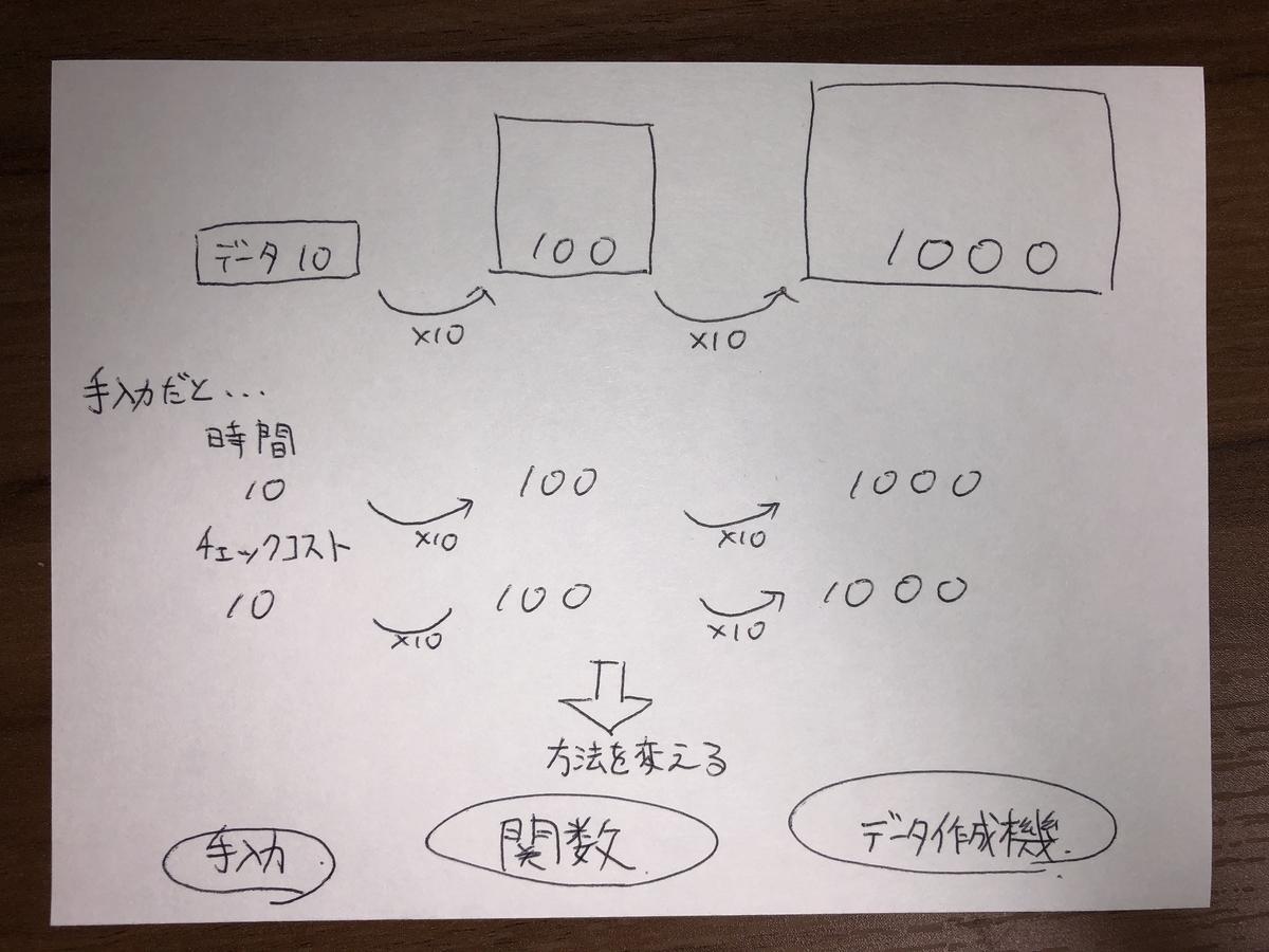 f:id:surudoi_ahiru:20200716220842j:plain