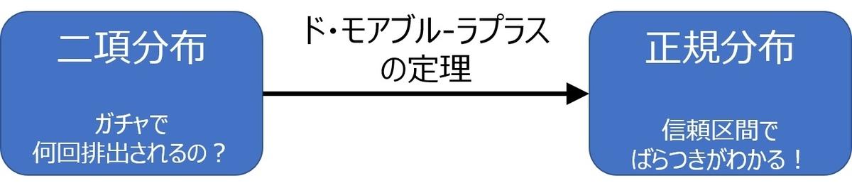 f:id:surudoi_ahiru:20201119144318j:plain