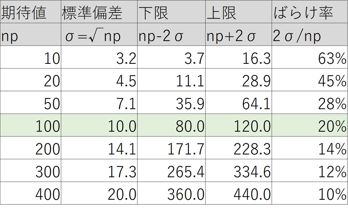 f:id:surudoi_ahiru:20201119145129j:plain