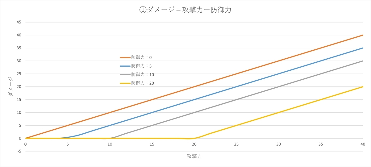 f:id:surudoi_ahiru:20210415224248j:plain