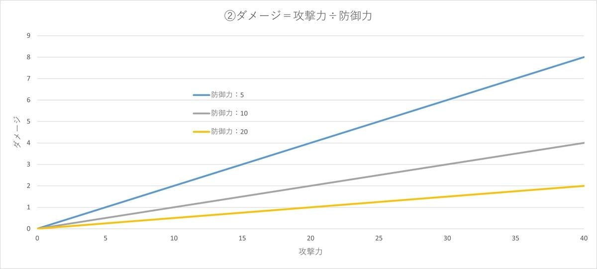f:id:surudoi_ahiru:20210415224306j:plain