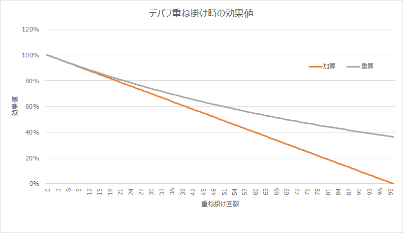 f:id:surudoi_ahiru:20210812194453p:plain