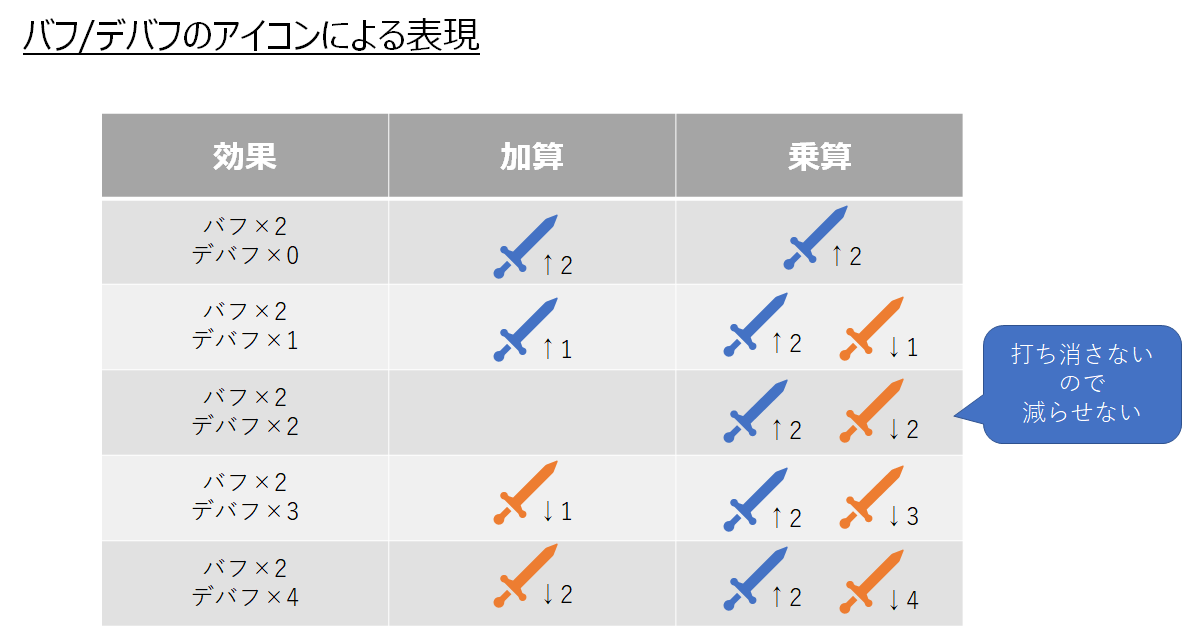 f:id:surudoi_ahiru:20210812195829p:plain