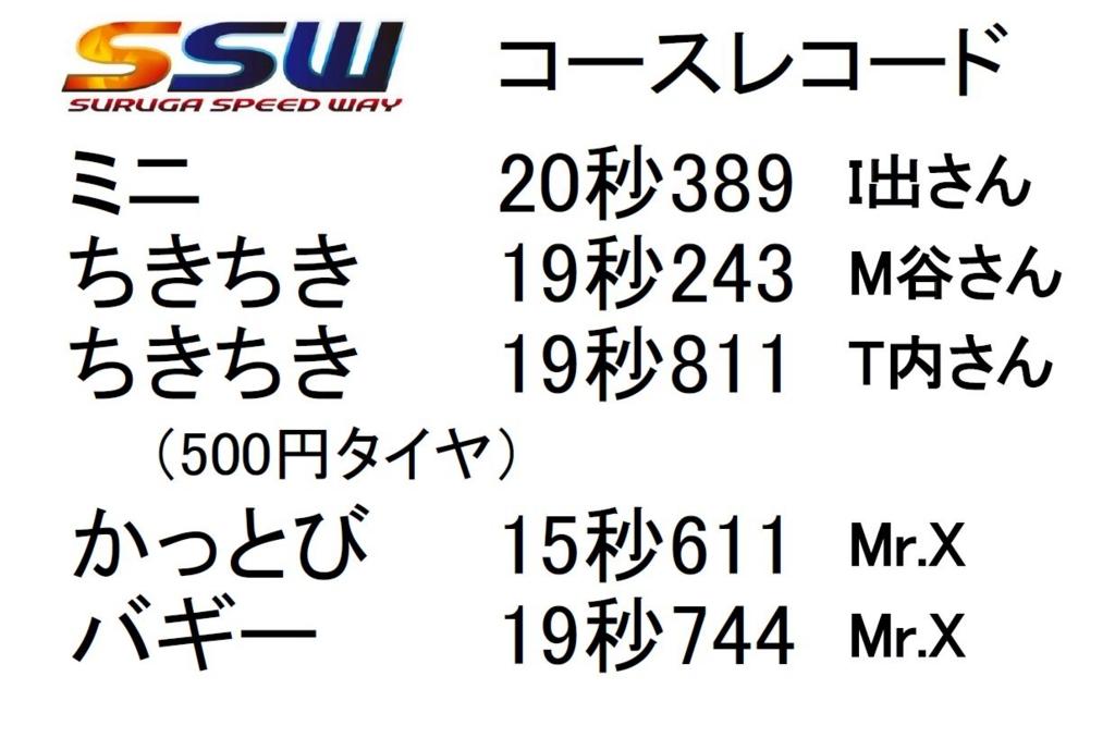 f:id:suruga_speedway:20161115201756j:plain