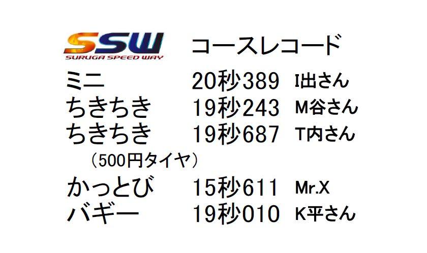 f:id:suruga_speedway:20161212231650j:plain