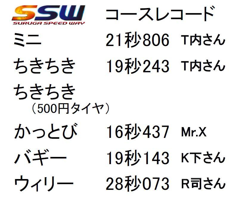 f:id:suruga_speedway:20170313201952j:plain