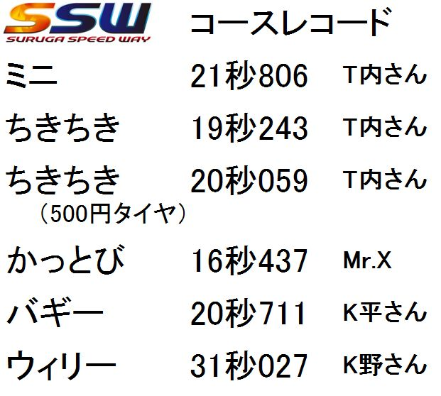 f:id:suruga_speedway:20170418205530j:plain
