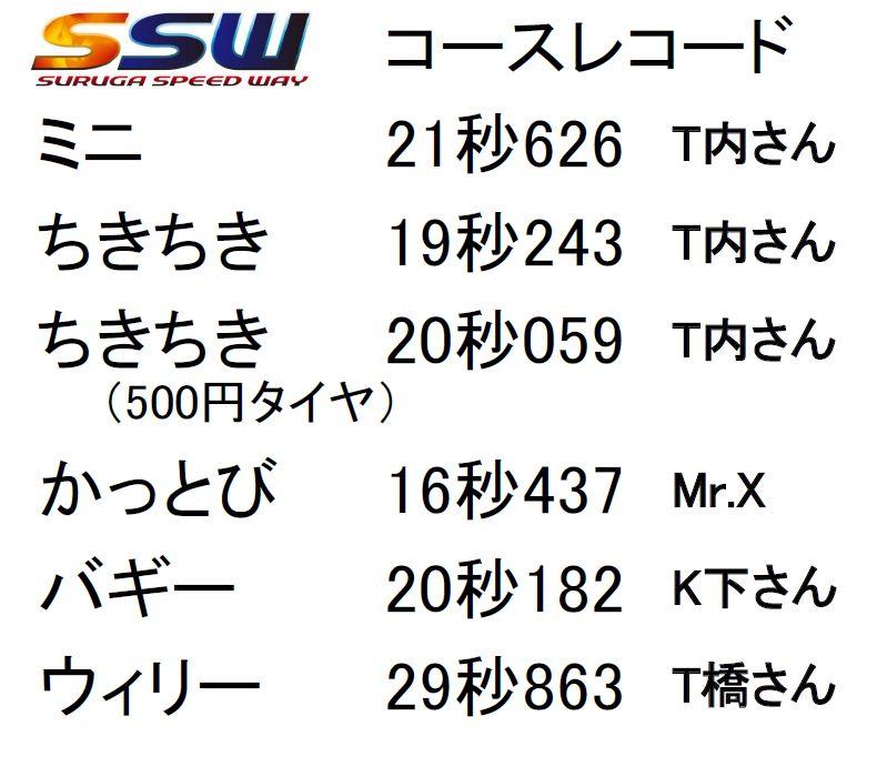 f:id:suruga_speedway:20170516210713j:plain