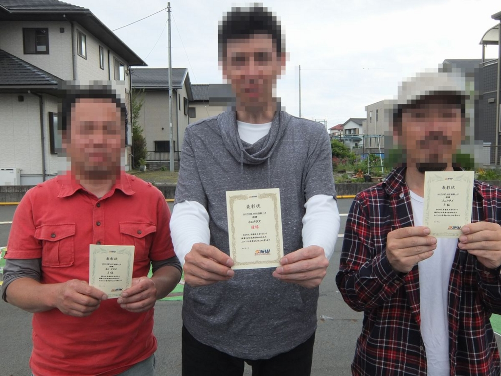 f:id:suruga_speedway:20170516211158j:plain