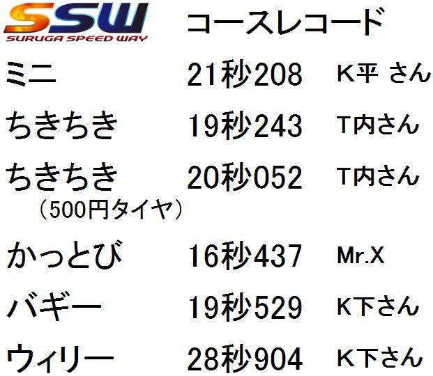 f:id:suruga_speedway:20170612202553j:plain
