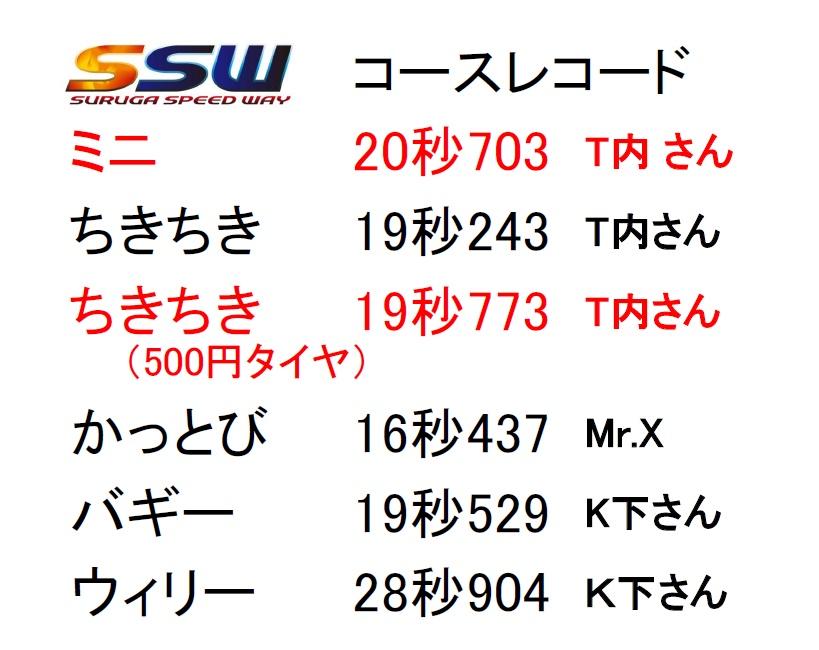 f:id:suruga_speedway:20170710215503j:plain
