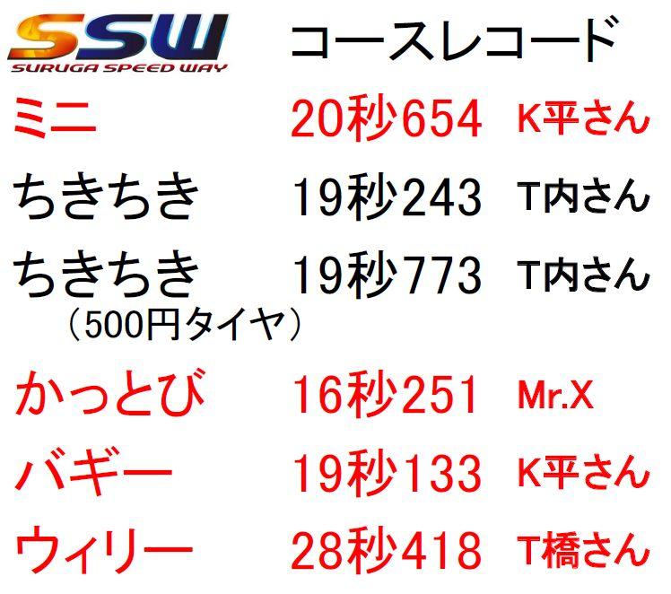 f:id:suruga_speedway:20171010105111j:plain