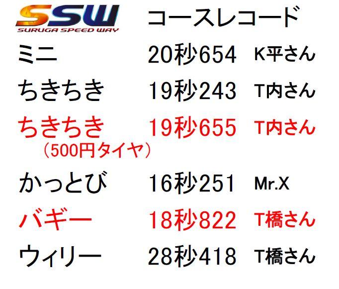 f:id:suruga_speedway:20171115231757j:plain