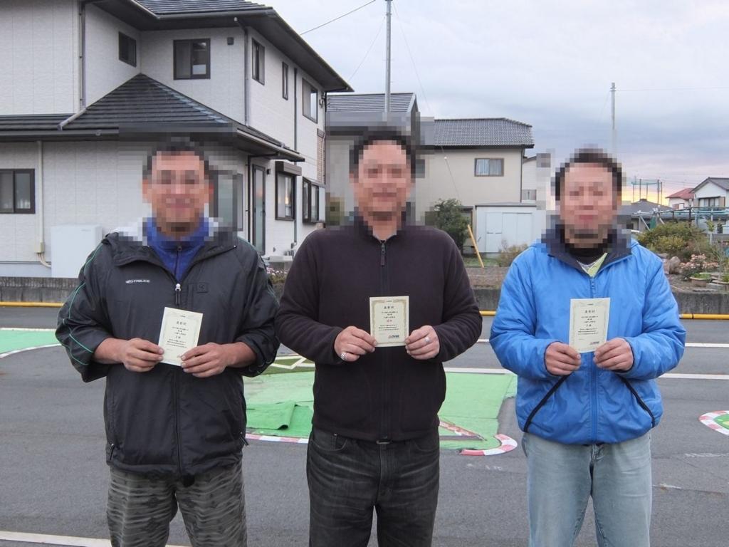 f:id:suruga_speedway:20171115233218j:plain