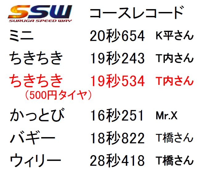 f:id:suruga_speedway:20171211191253j:plain