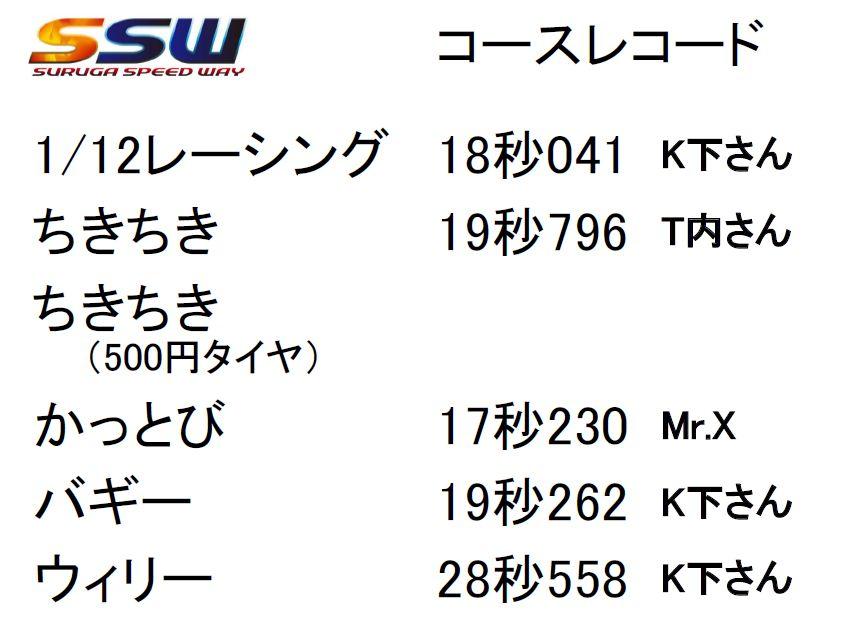 f:id:suruga_speedway:20180316092143j:plain
