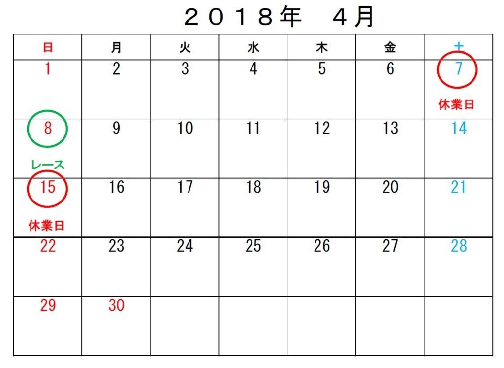 f:id:suruga_speedway:20180327180150j:plain