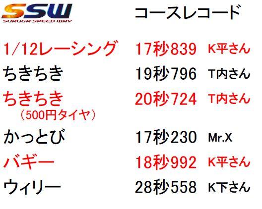f:id:suruga_speedway:20180410205531j:plain